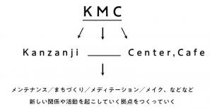 KMCとは